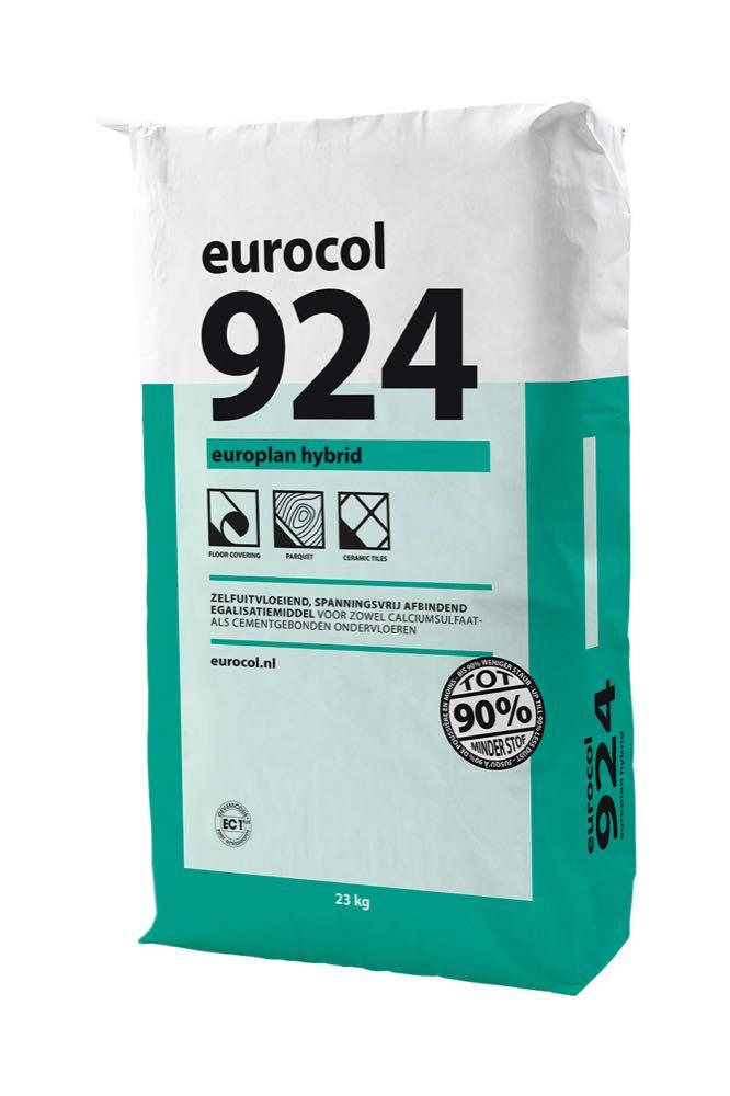 Forbo Eurocol: Spachtelmassen-Rezepturen verbessert